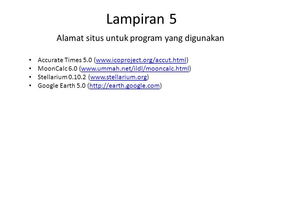 Alamat situs untuk program yang digunakan