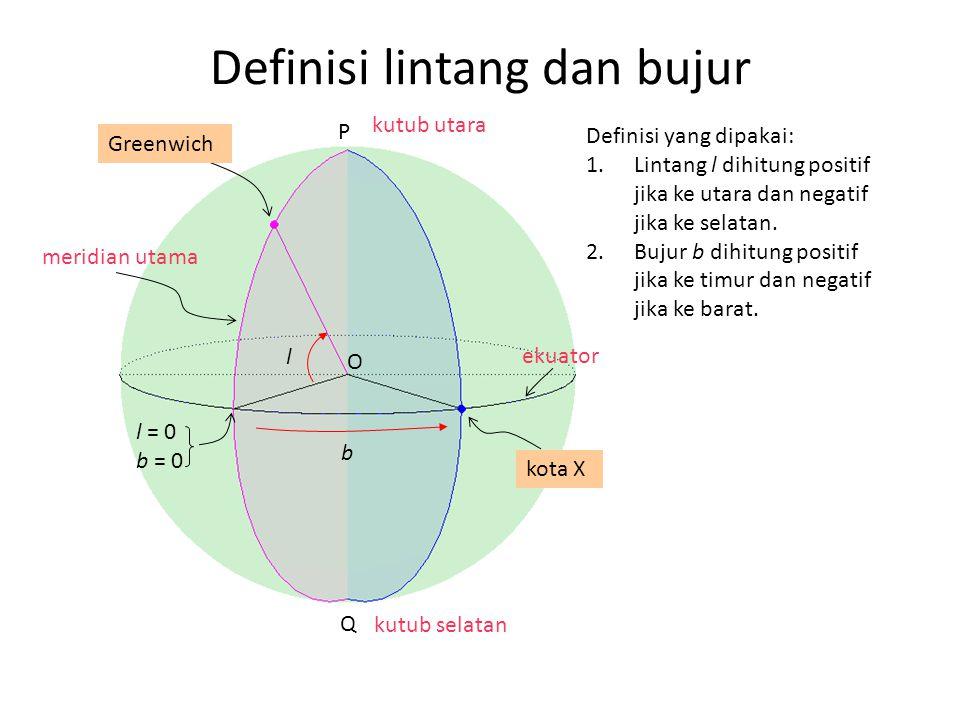 Definisi lintang dan bujur