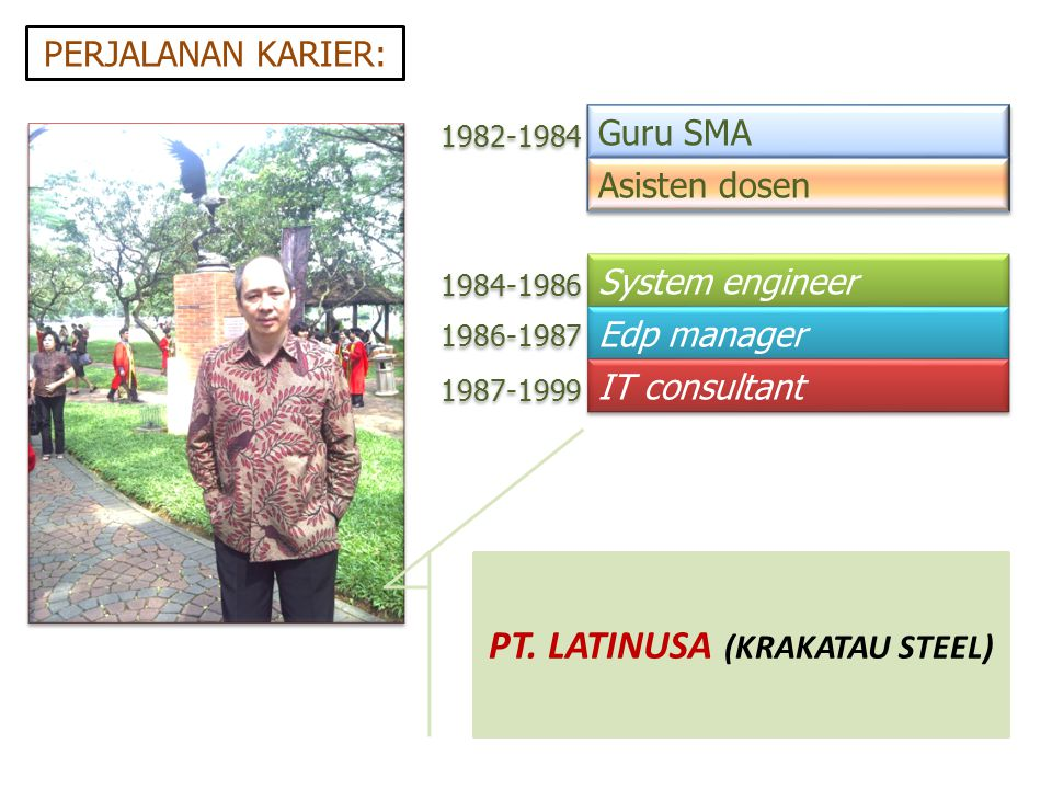 PT. LATINUSA (KRAKATAU STEEL)