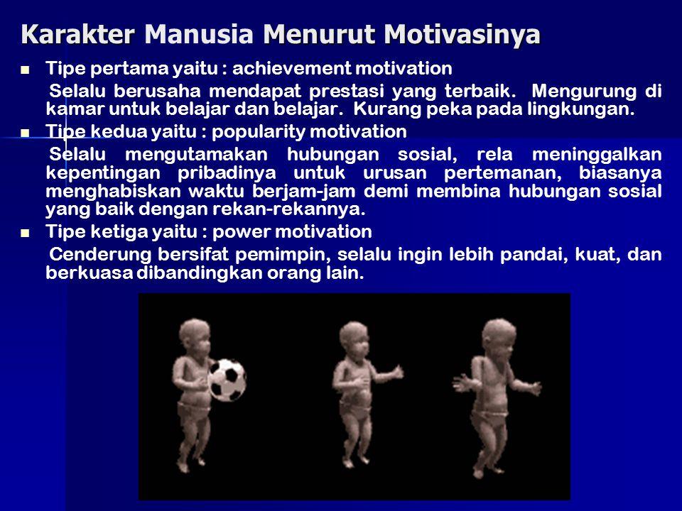 Karakter Manusia Menurut Motivasinya