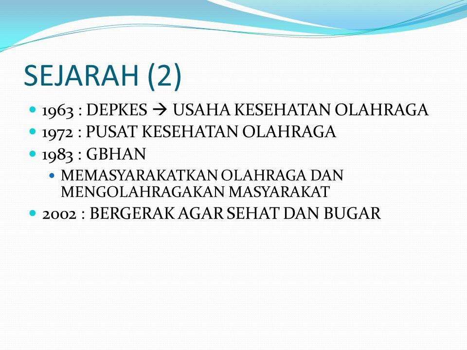SEJARAH (2) 1963 : DEPKES  USAHA KESEHATAN OLAHRAGA