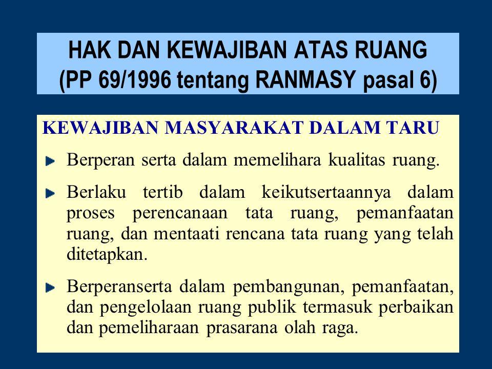HAK DAN KEWAJIBAN ATAS RUANG (PP 69/1996 tentang RANMASY pasal 6)