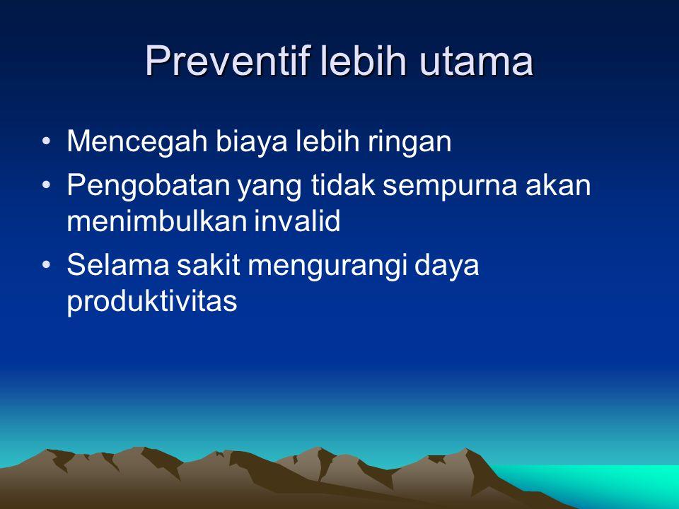 Preventif lebih utama Mencegah biaya lebih ringan
