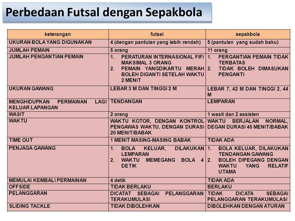 Perbedaan Futsal dengan Sepakbola