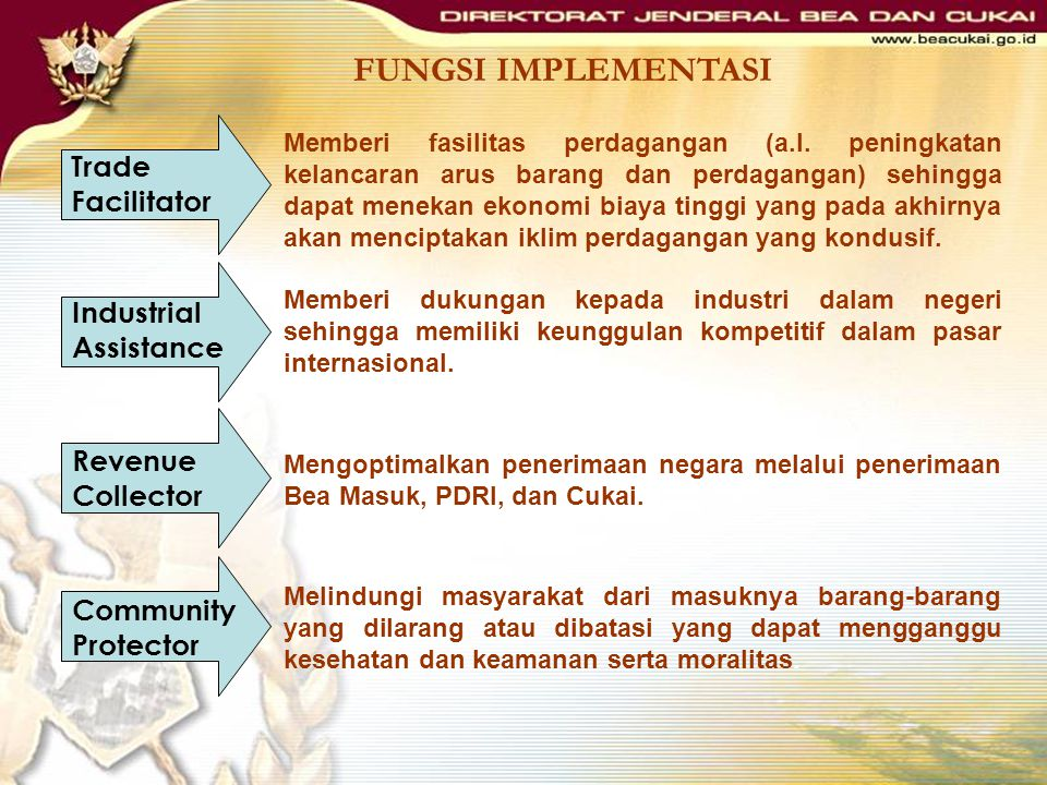 FUNGSI IMPLEMENTASI Trade Facilitator Industrial Assistance Revenue