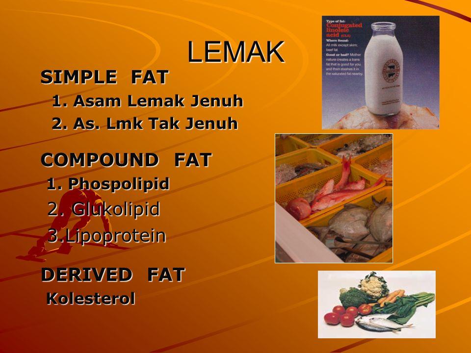 LEMAK SIMPLE FAT COMPOUND FAT 2. Glukolipid 3.Lipoprotein DERIVED FAT