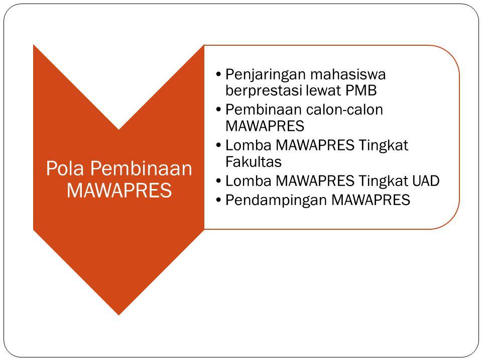 Pola Pembinaan MAWAPRES