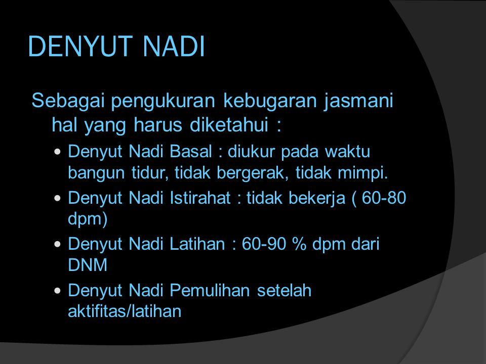 DENYUT NADI Sebagai pengukuran kebugaran jasmani hal yang harus diketahui :