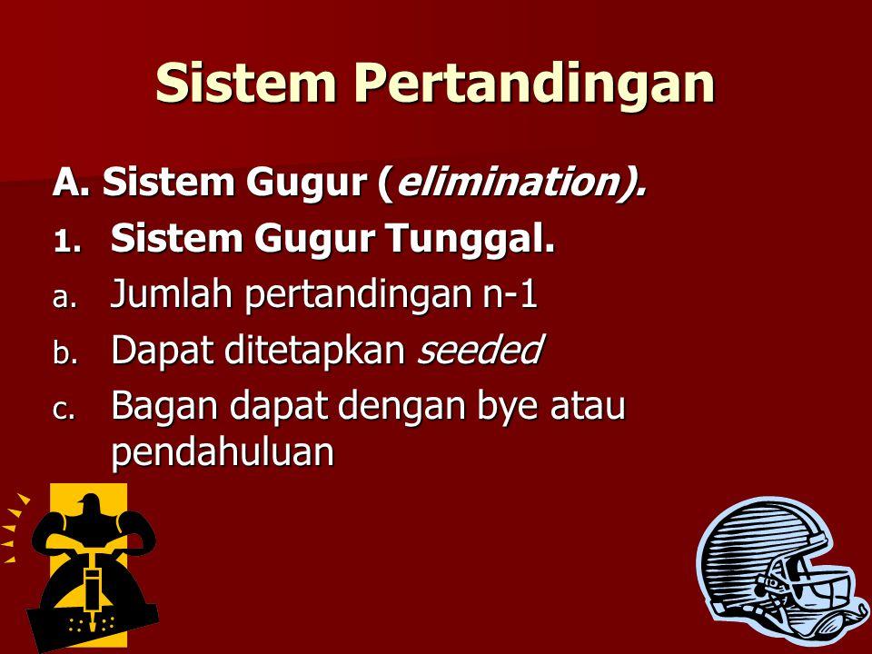 Sistem Pertandingan A. Sistem Gugur (elimination).