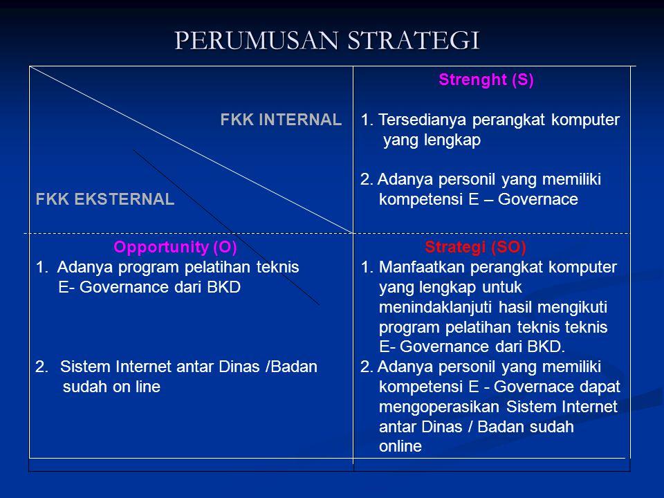 PERUMUSAN STRATEGI FKK INTERNAL FKK EKSTERNAL Strenght (S)