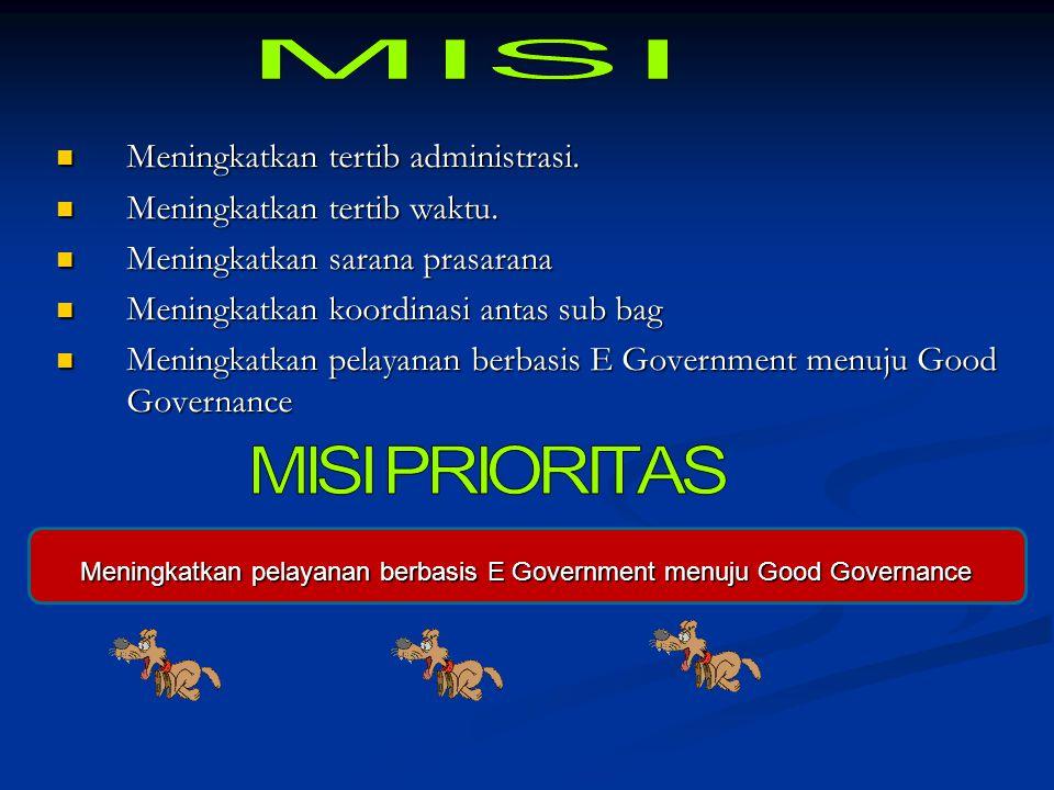Meningkatkan pelayanan berbasis E Government menuju Good Governance