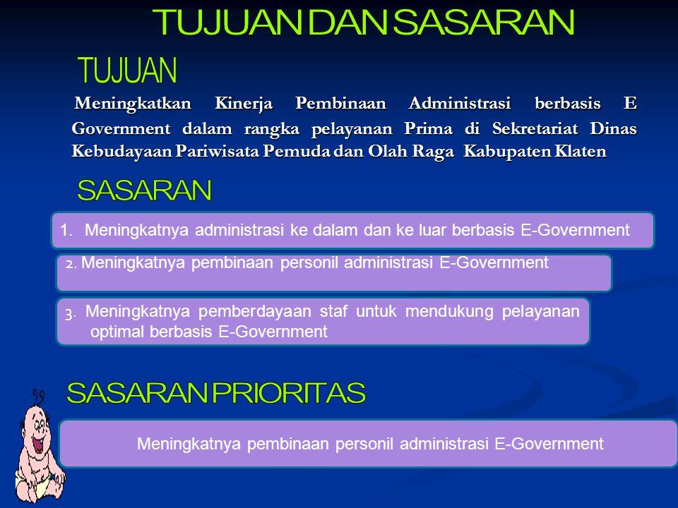 Meningkatnya pembinaan personil administrasi E-Government