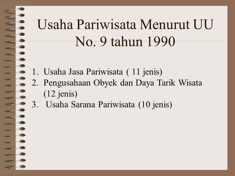 Usaha Pariwisata Menurut UU No. 9 tahun 1990
