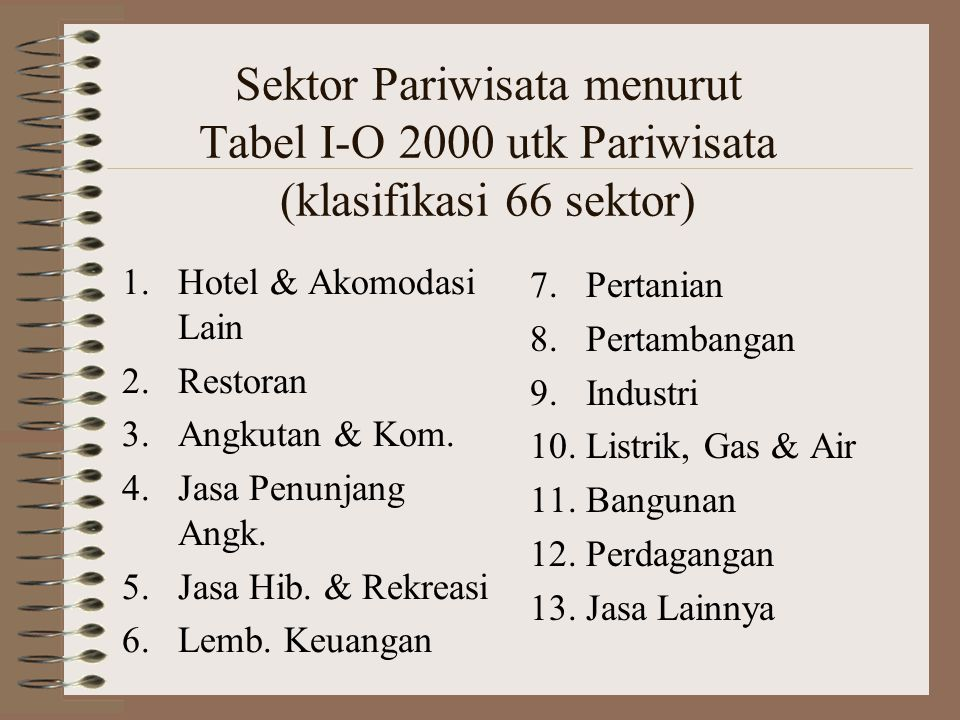 Sektor Pariwisata menurut Tabel I-O 2000 utk Pariwisata (klasifikasi 66 sektor)