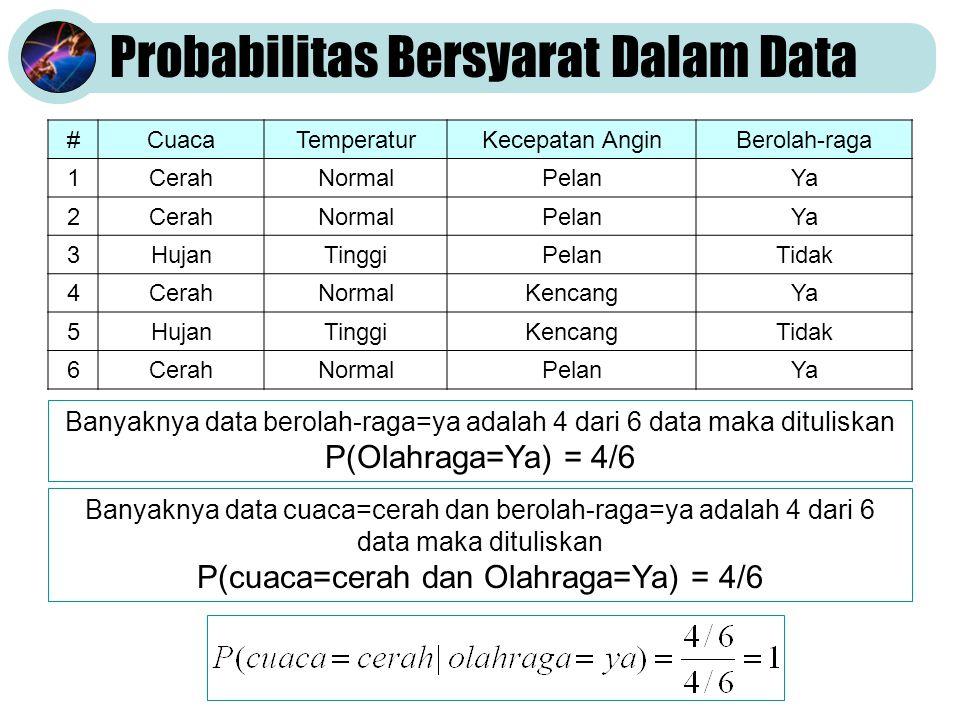 Probabilitas Bersyarat Dalam Data