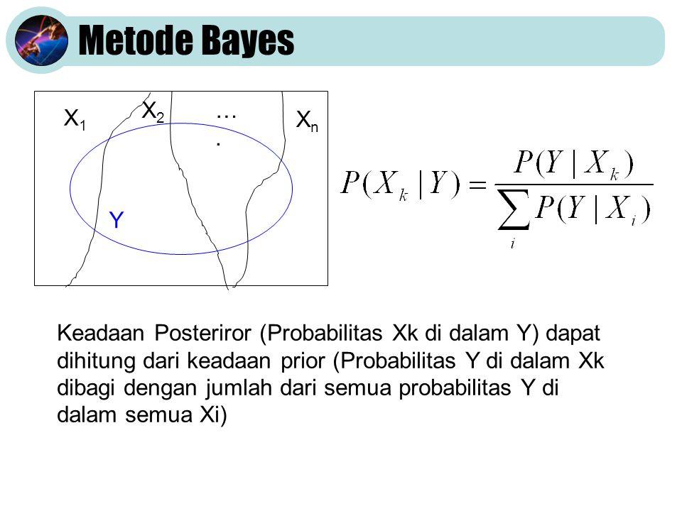Metode Bayes Xn. X2. …. X1. Y.