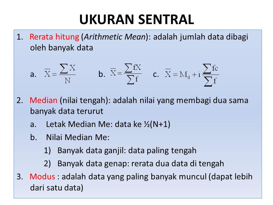 UKURAN SENTRAL 1. Rerata hitung (Arithmetic Mean): adalah jumlah data dibagi oleh banyak data. a. b. c.