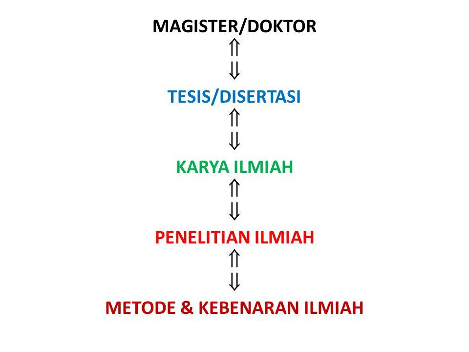 MAGISTER/DOKTOR   TESIS/DISERTASI KARYA ILMIAH PENELITIAN ILMIAH METODE & KEBENARAN ILMIAH