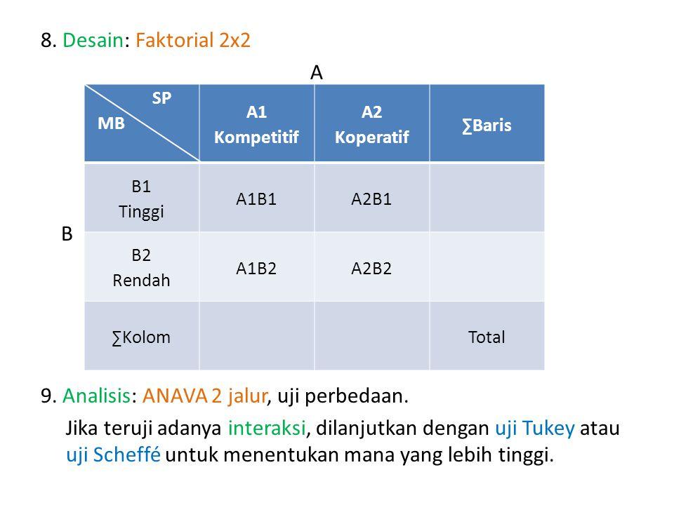 9. Analisis: ANAVA 2 jalur, uji perbedaan.
