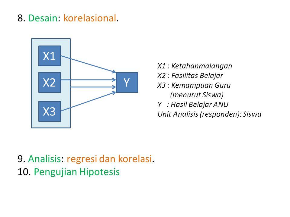 X1 X2 X3 Y 8. Desain: korelasional. 9. Analisis: regresi dan korelasi.