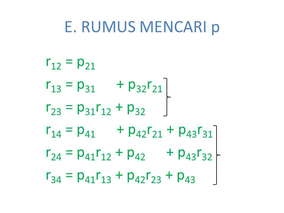 E. RUMUS MENCARI p
