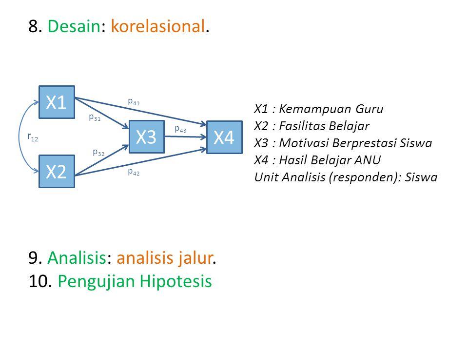 X1 X3 X4 X2 8. Desain: korelasional. 9. Analisis: analisis jalur.