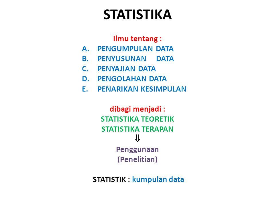 STATISTIK : kumpulan data