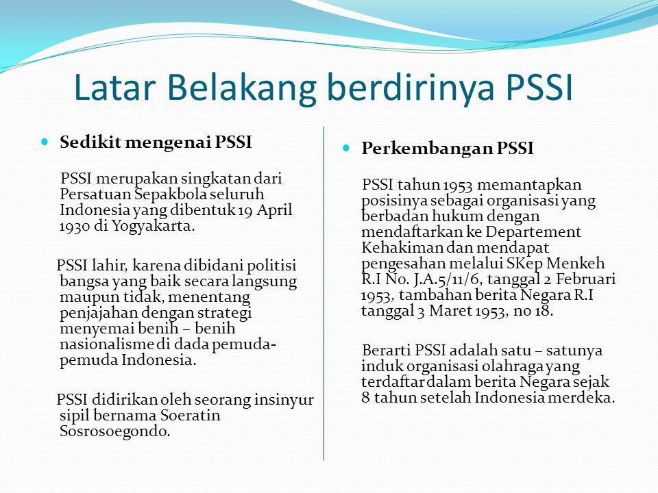 Latar Belakang berdirinya PSSI