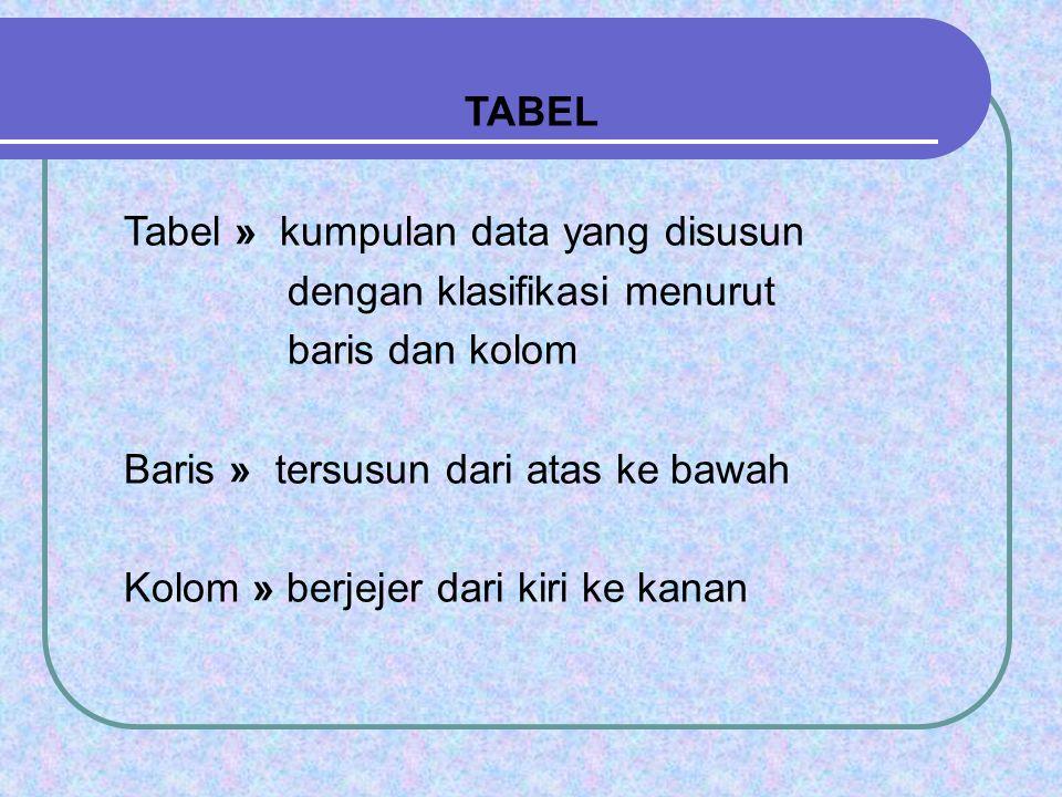 TABEL Tabel » kumpulan data yang disusun. dengan klasifikasi menurut. baris dan kolom. Baris » tersusun dari atas ke bawah.