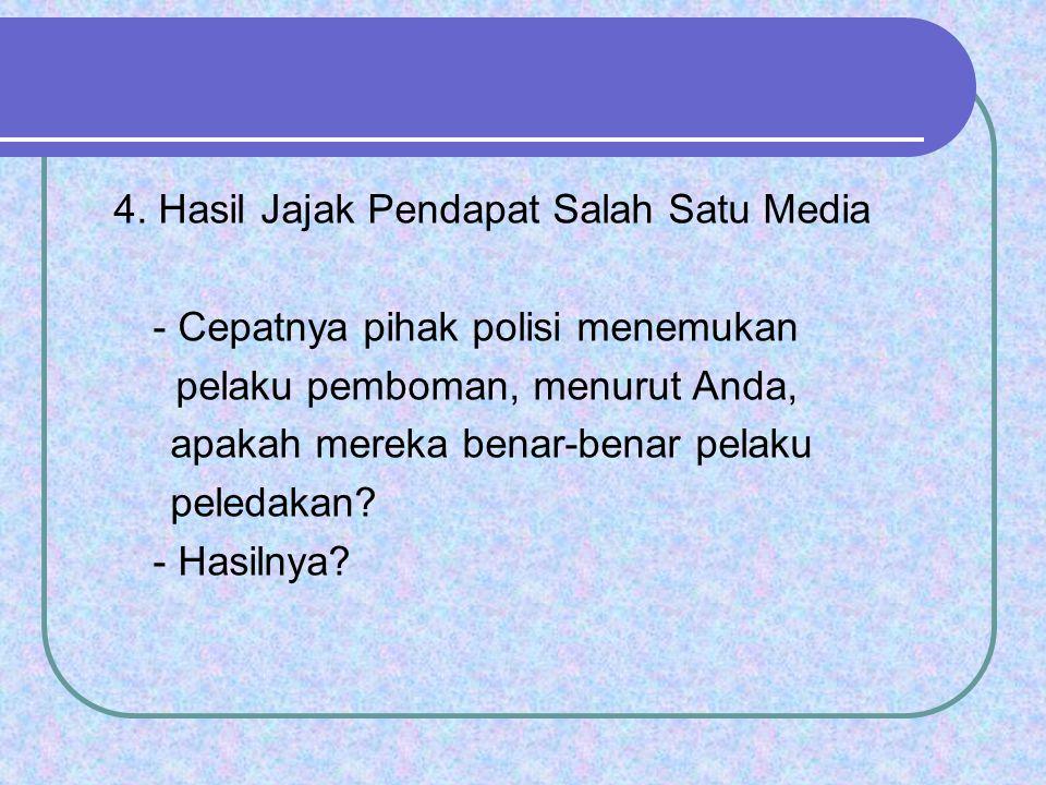 4. Hasil Jajak Pendapat Salah Satu Media