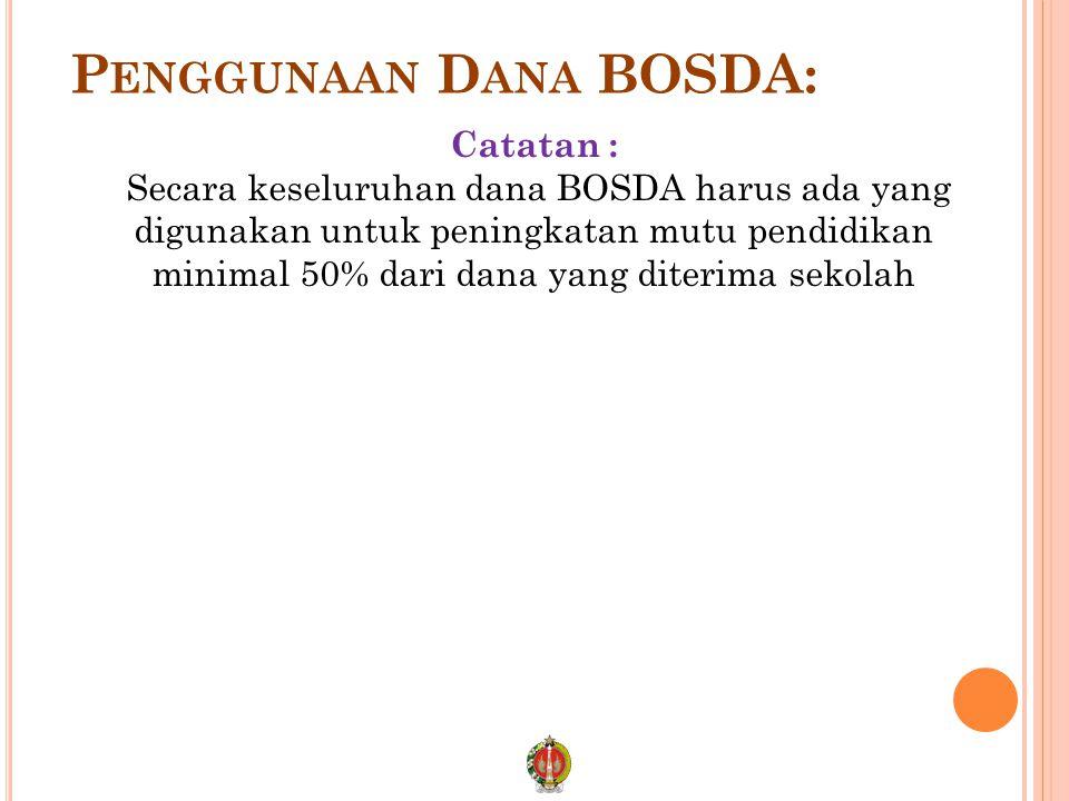 Penggunaan Dana BOSDA: