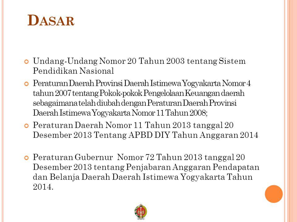 Dasar Undang-Undang Nomor 20 Tahun 2003 tentang Sistem Pendidikan Nasional.