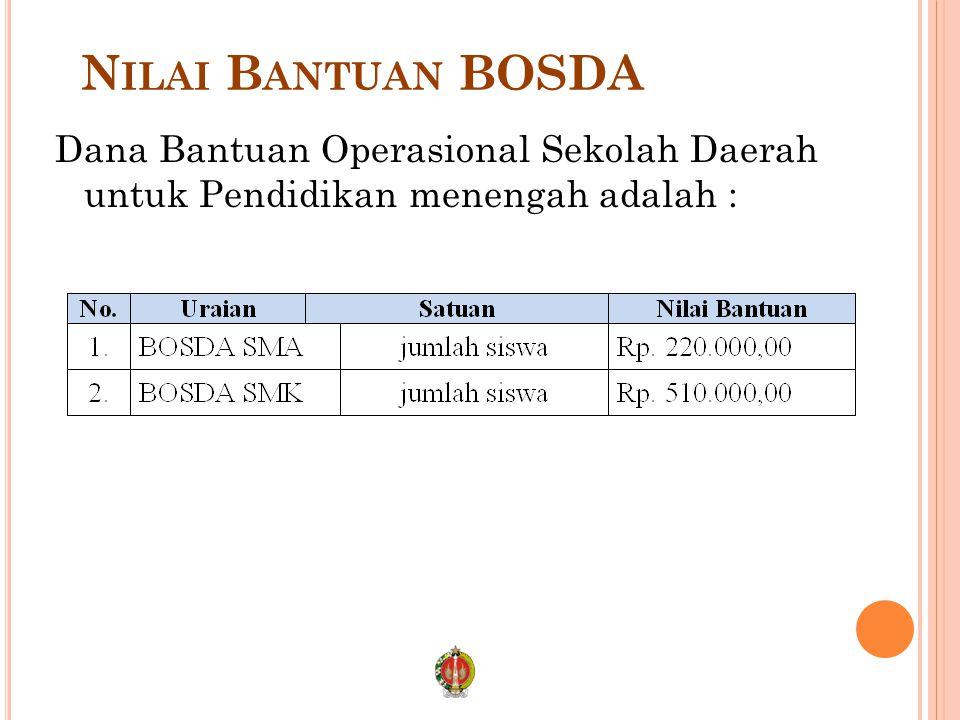 Nilai Bantuan BOSDA Dana Bantuan Operasional Sekolah Daerah untuk Pendidikan menengah adalah :