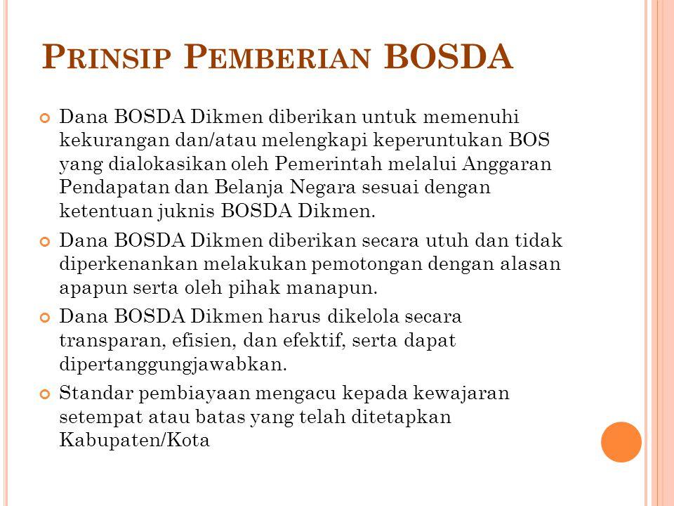 Prinsip Pemberian BOSDA