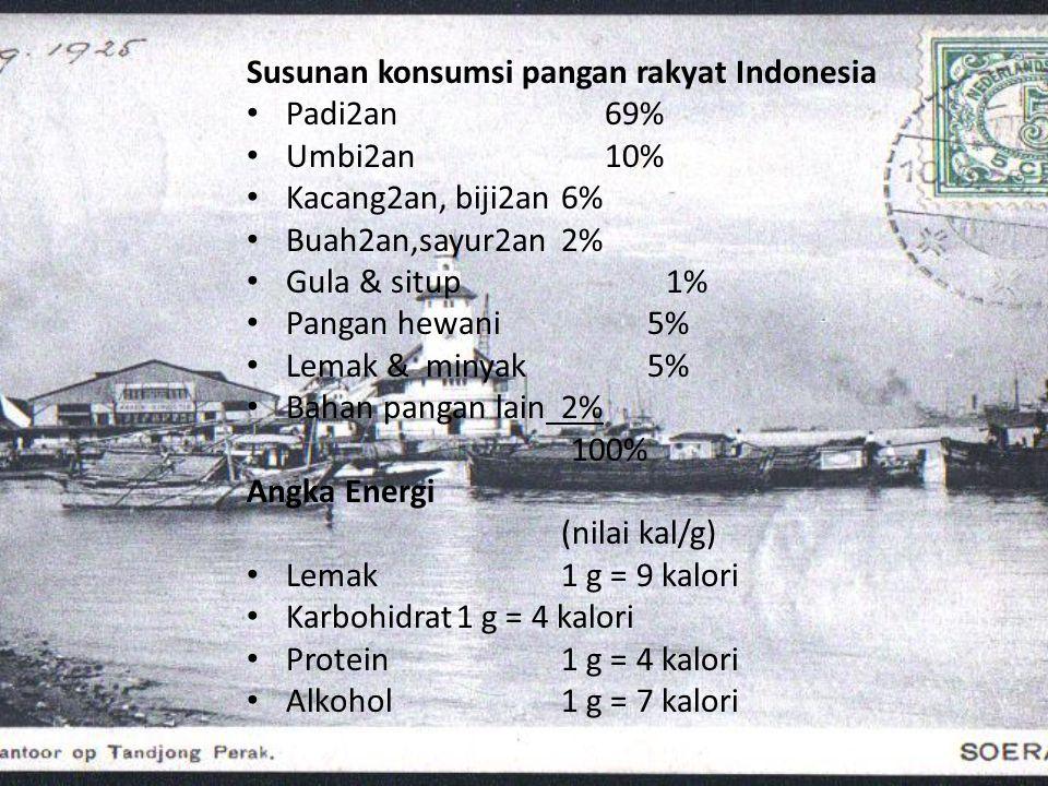 Susunan konsumsi pangan rakyat Indonesia