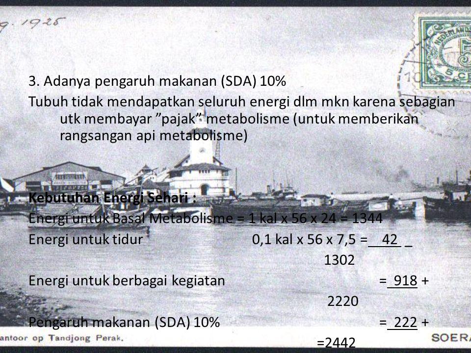 3. Adanya pengaruh makanan (SDA) 10%