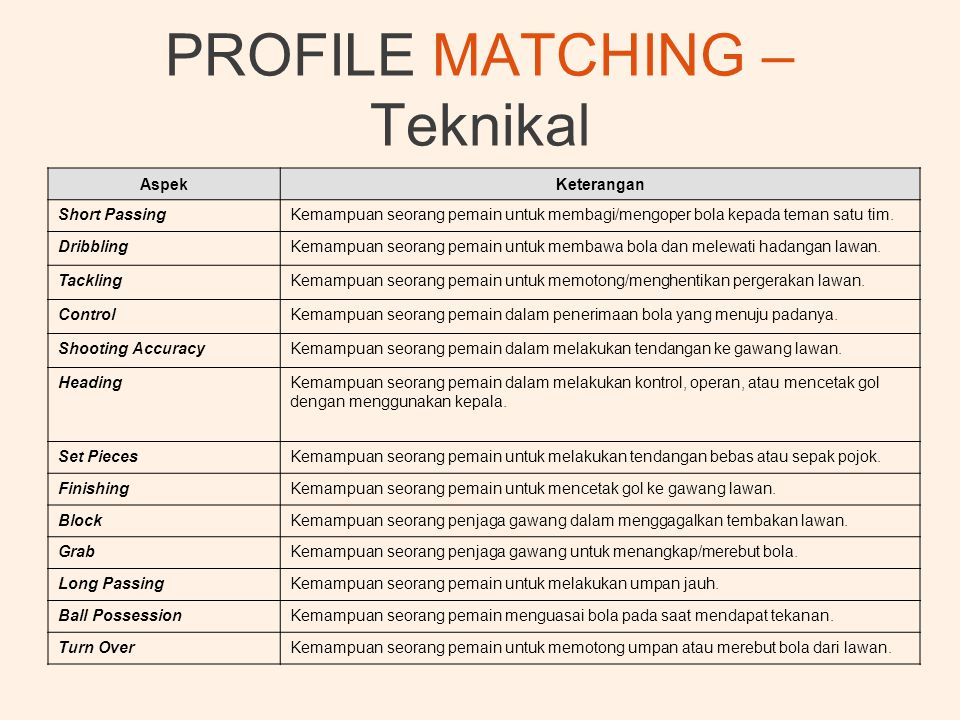 PROFILE MATCHING – Teknikal