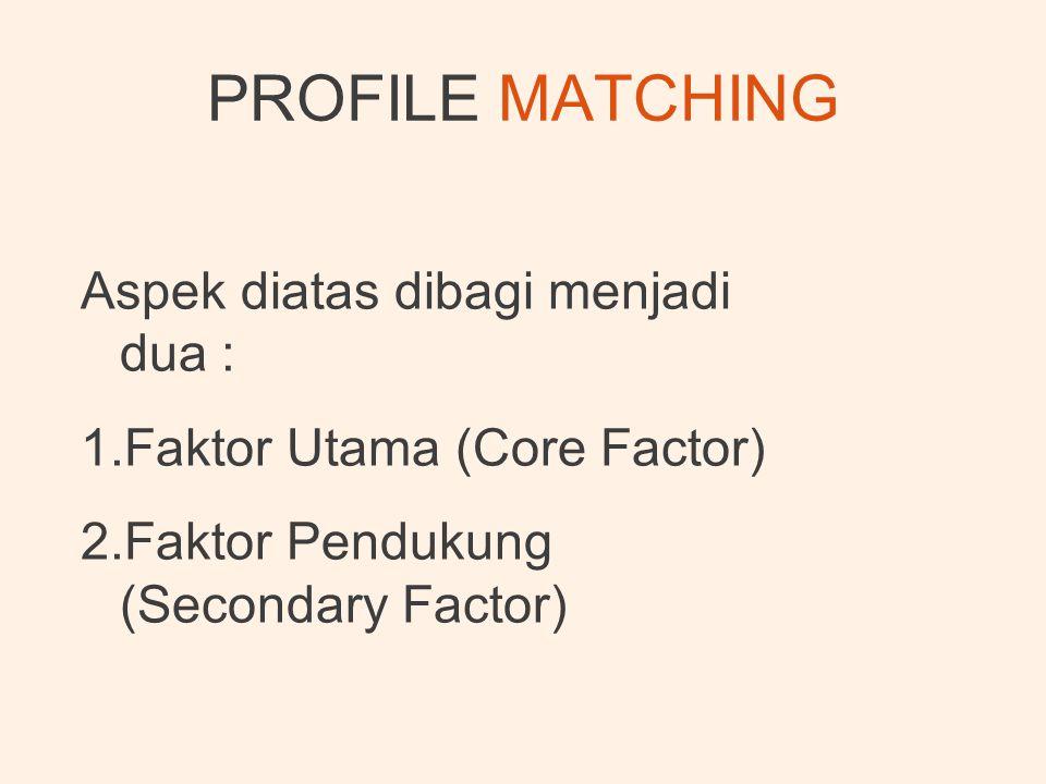 PROFILE MATCHING Aspek diatas dibagi menjadi dua :