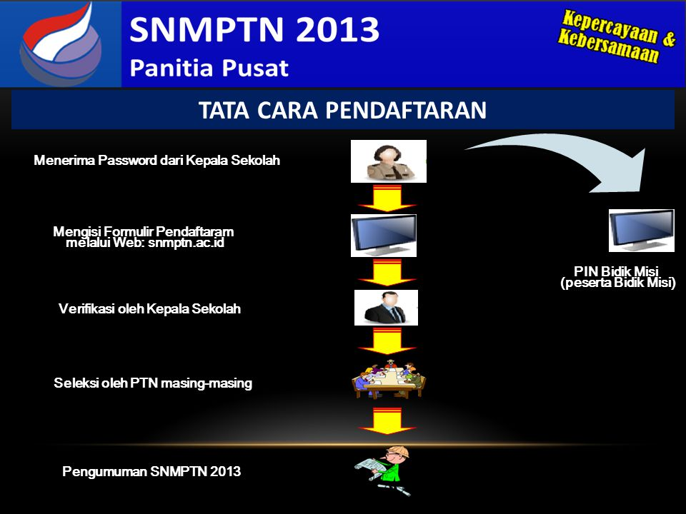 Mengisi Formulir Pendaftaram melalui Web: snmptn.ac.id