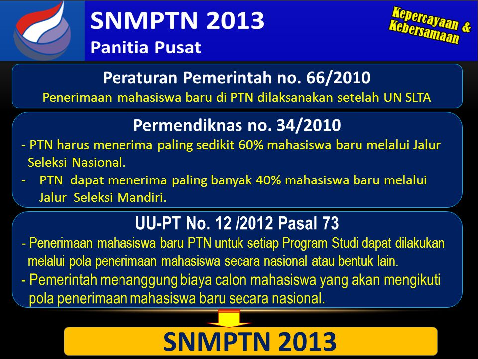 Peraturan Pemerintah no. 66/2010
