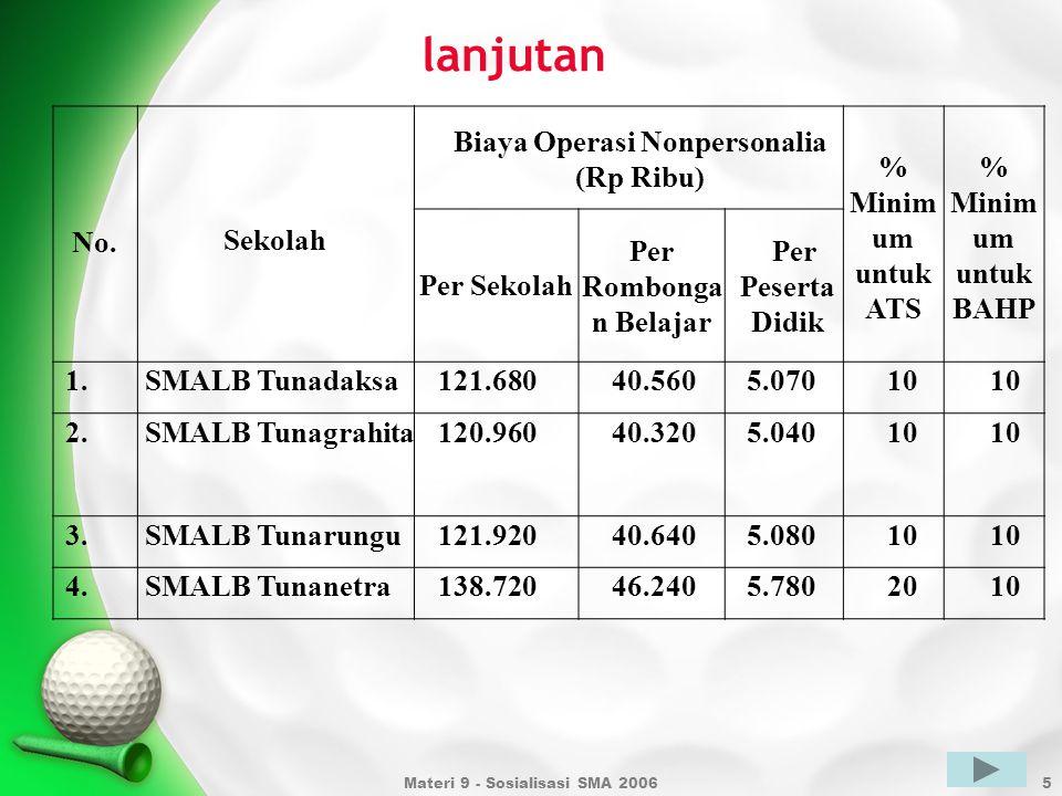 Biaya Operasi Nonpersonalia