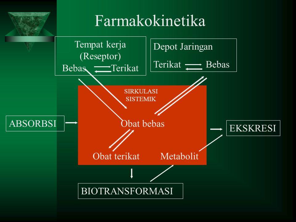 Farmakokinetika Tempat kerja (Reseptor) Bebas Terikat Depot Jaringan