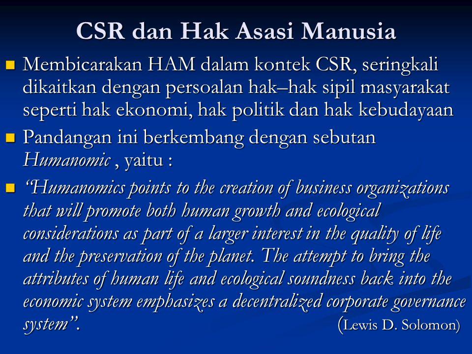 CSR dan Hak Asasi Manusia