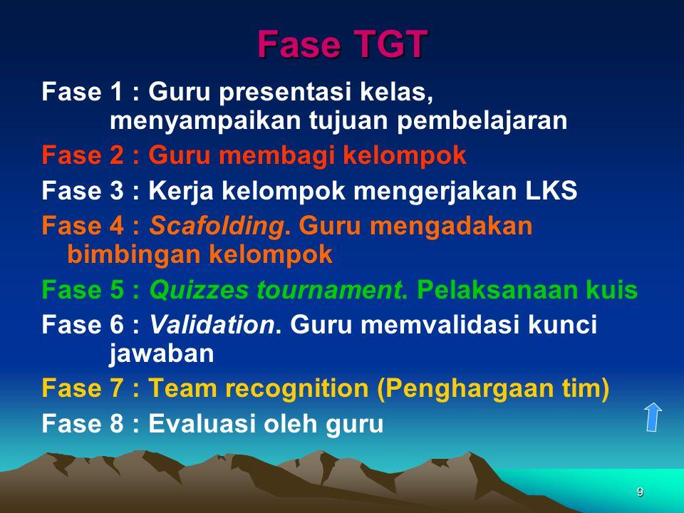 Fase TGT Fase 1 : Guru presentasi kelas, menyampaikan tujuan pembelajaran. Fase 2 : Guru membagi kelompok.
