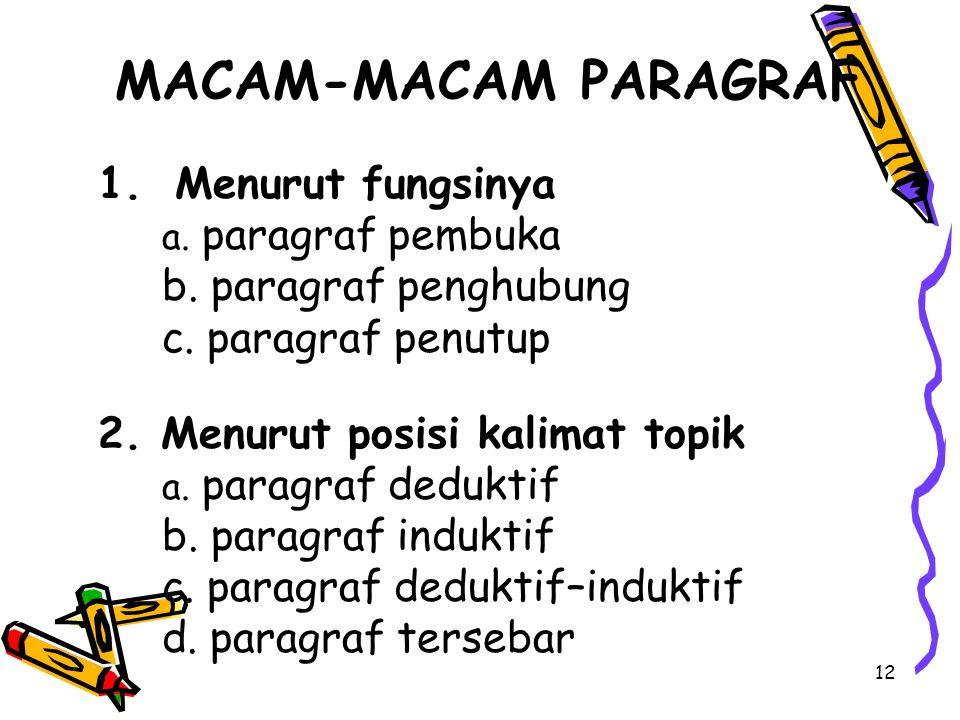 MACAM-MACAM PARAGRAF 1. Menurut fungsinya b. paragraf penghubung