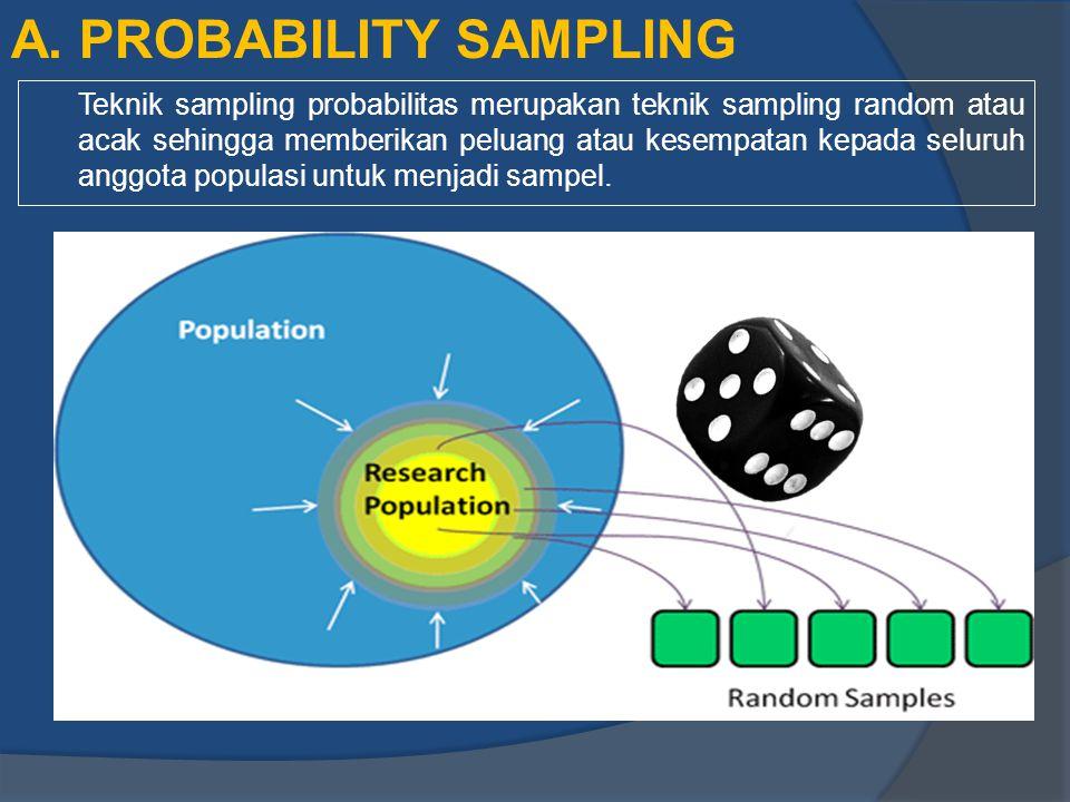 A. PROBABILITY SAMPLING