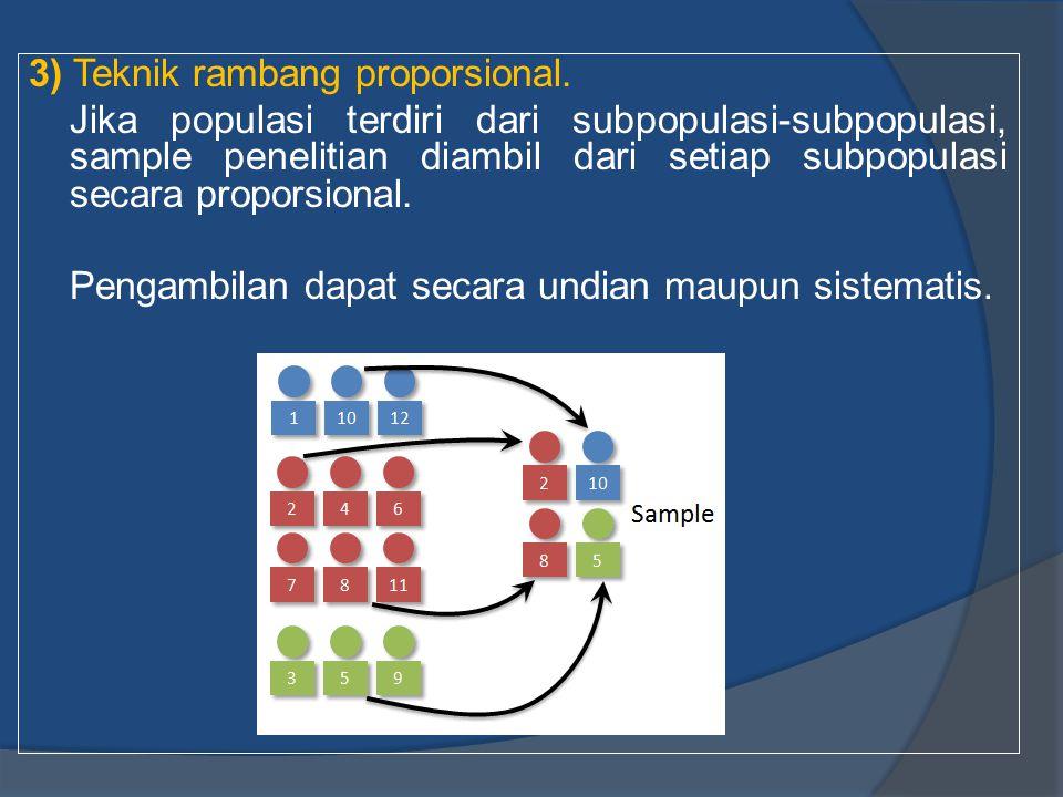 3) Teknik rambang proporsional.
