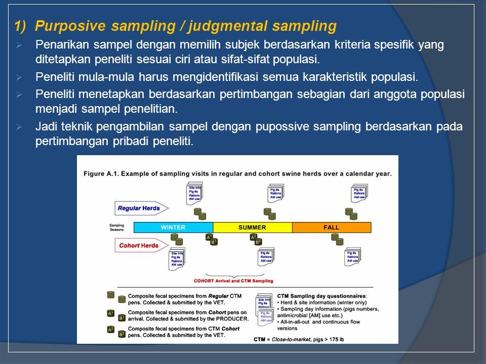 1) Purposive sampling / judgmental sampling