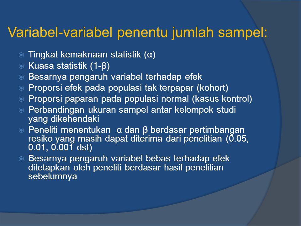 Variabel-variabel penentu jumlah sampel: