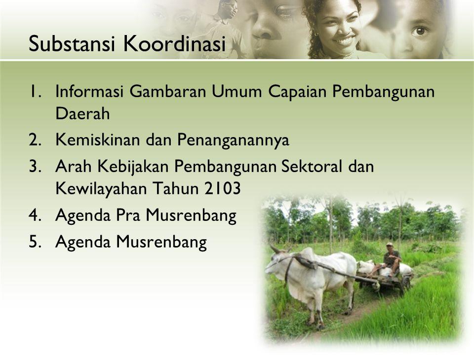 Substansi Koordinasi Informasi Gambaran Umum Capaian Pembangunan Daerah. Kemiskinan dan Penanganannya.